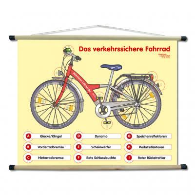 """Lehrtafel – """"Das verkehrssichere Fahrrad"""""""