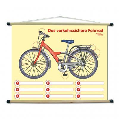 """Lehrtafel """"Das verkehrssichere Fahrrad"""""""